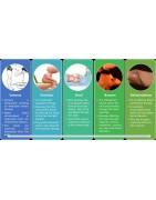 Best Panchkarma Treatments by Kerala Therapists